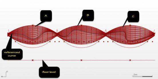 Generative curve tweening process